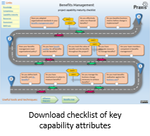 Capability maturity checklist assessment for project scope management