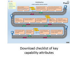 Capability maturity checklist assessment for project mobilisation