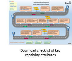 Capability maturity checklist assessment for project solutions development