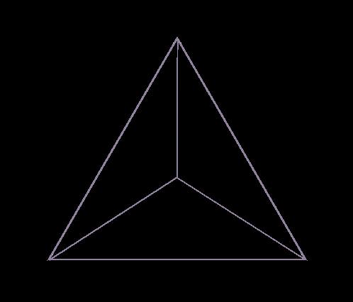 Katzenbach and Smith - Praxis Framework