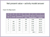 Net present value table - model answer